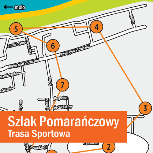 Walking routes – Visit Sopot
